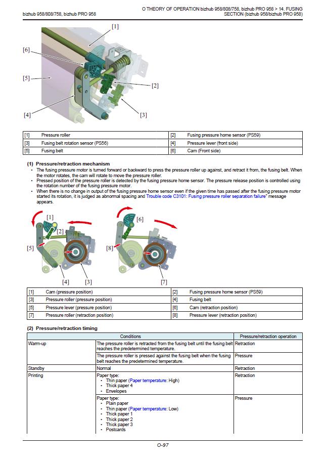 konica minolta bizhub c258 manual pdf